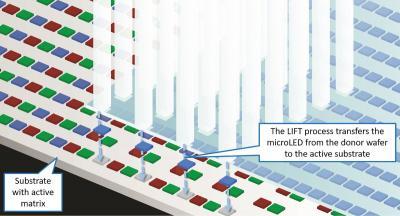 3D-Micromac: LIFT process illustration