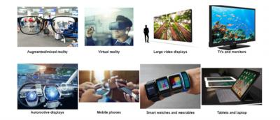 Existing display application markets, IDTechEx 2020