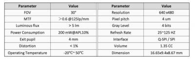 JBD JBD4UM480P microdisplay specifications