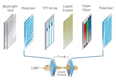Micro Led Introduction And Basic Micro Led Information