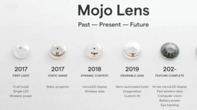 Mojo Vision microLED contact lenses generations image (January 2020)