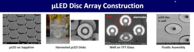 eLux microLED disc array construction photo