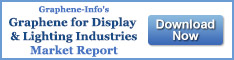 Graphene for Displays and Lighting Market Report